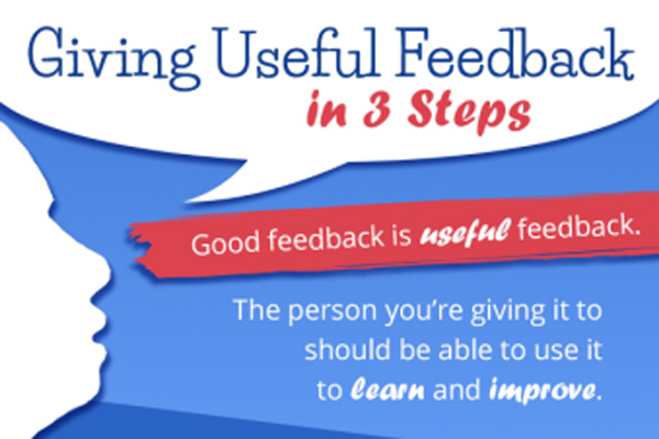 Preview of Giving Useful Feedback infographic